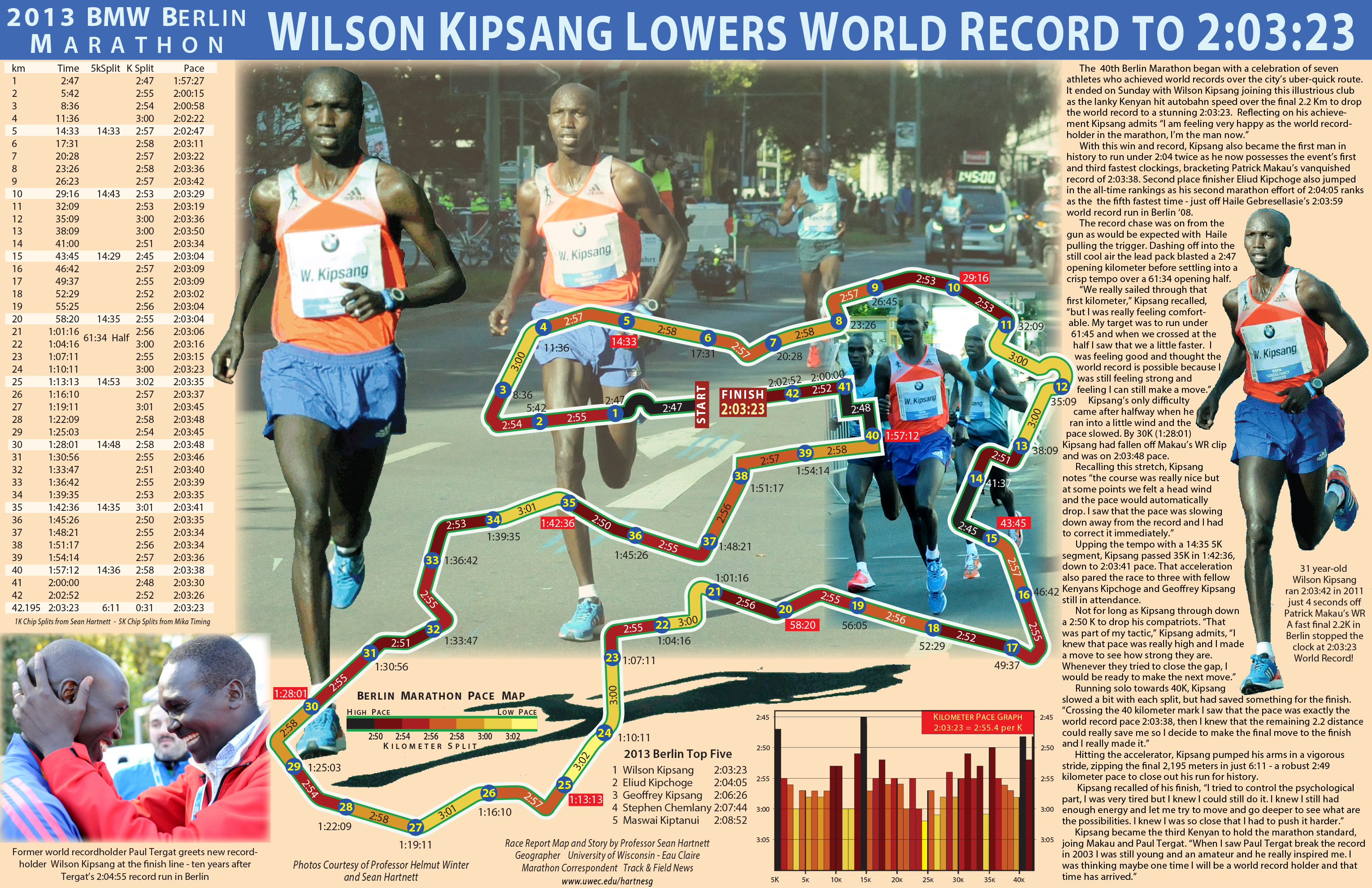 2013 Berlin Marathon: Wilson Kipsangu0027s World Record Pace Chart, Course Map,  ...