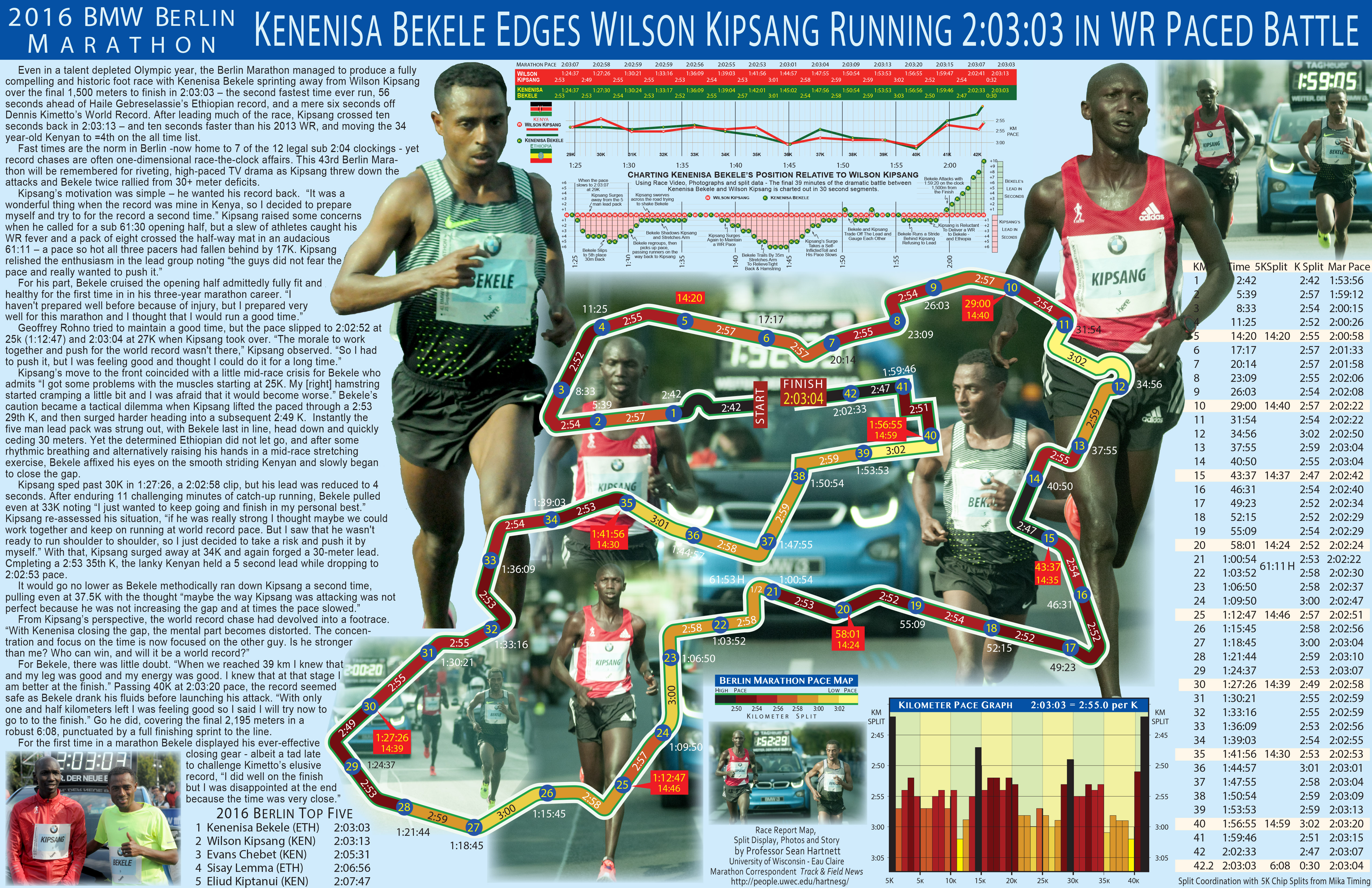 Prof Sean Hartnett Guide To Three Fastest Marathons