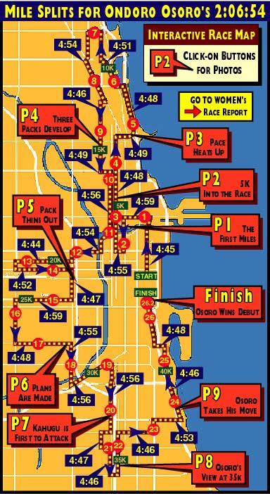 1998 Chicago Marathon INTERACTIVE RACE MAP