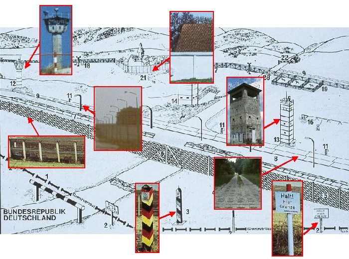 Relic landscape of the iron curtain in germany introduction 2 diagram ccuart Choice Image