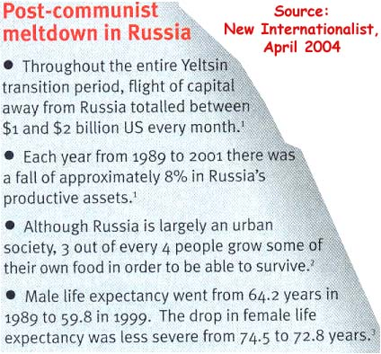 the fall of communism in russia and in europe Fall of communism in europe save cancel already exists would you like to merge this question into it merge cancel already exists as an alternate of this question.