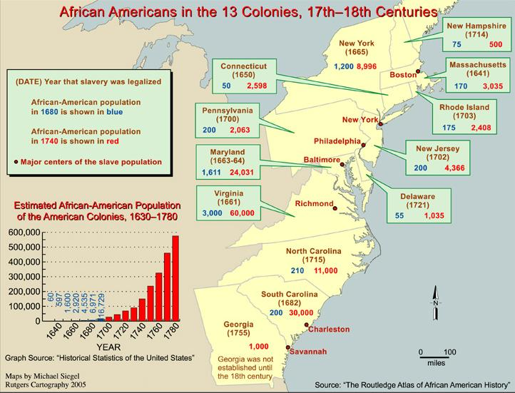 colonial america slavery essay Introduction to colonial african american life slavery existed in every colony at the dawn of the american revolution, 20 percent of the population in the thirteen.