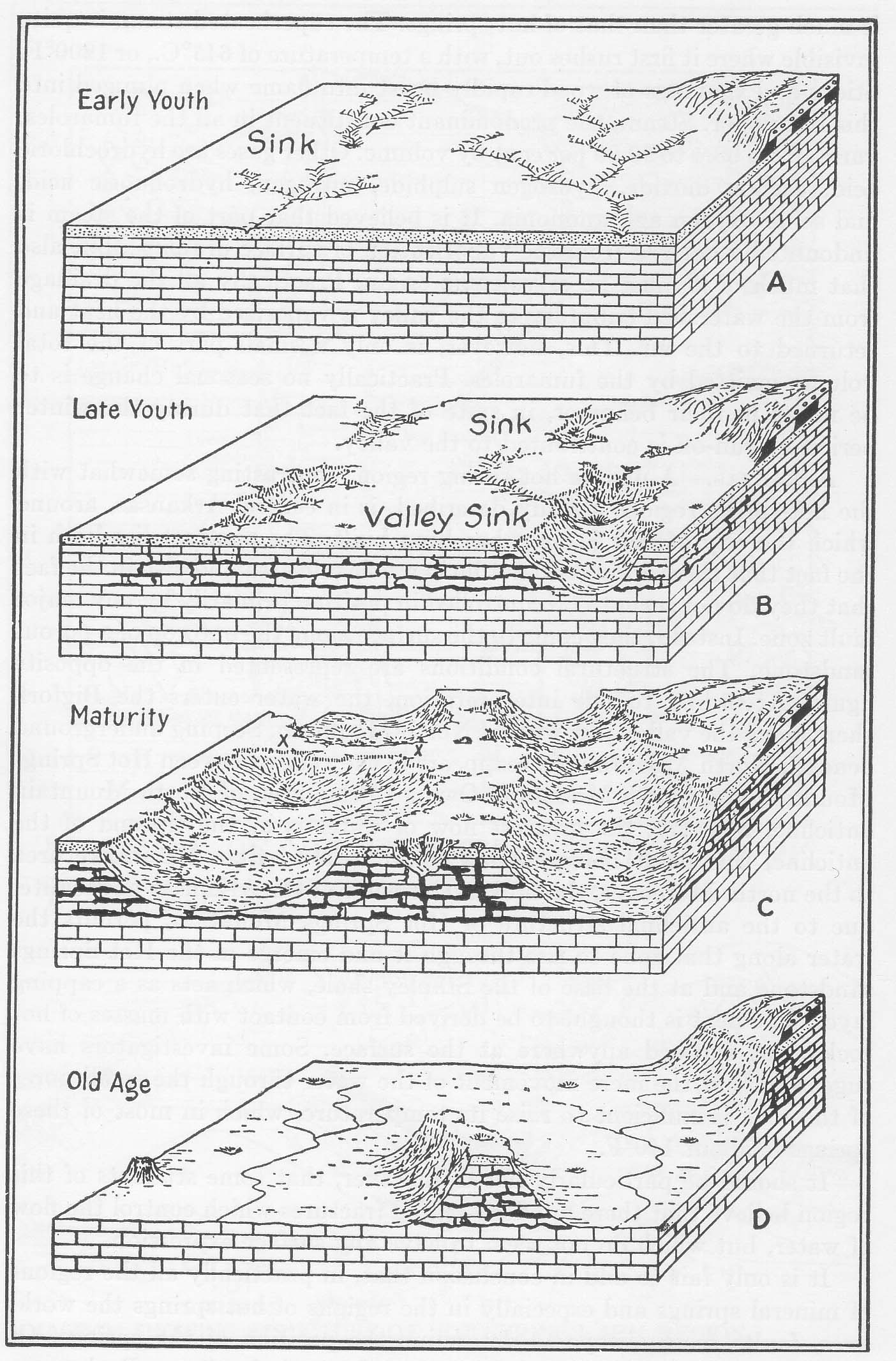 Limestone Cave Formation Process - The Best Cave