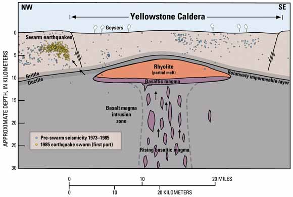 Volcanic hazards of yellowstone national park yellowstone caldera diagram ccuart Gallery